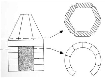 Схема на обекта